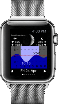 App on a smart watch
